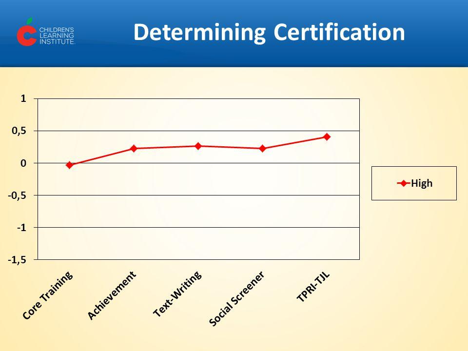Determining Certification