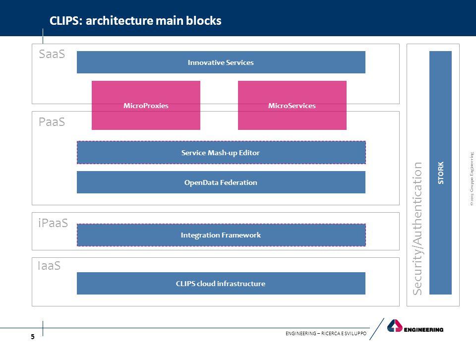 © 2013 Gruppo Engineering ENGINEERING – RICERCA E SVILUPPO 6 CLIPS: architecture main picture