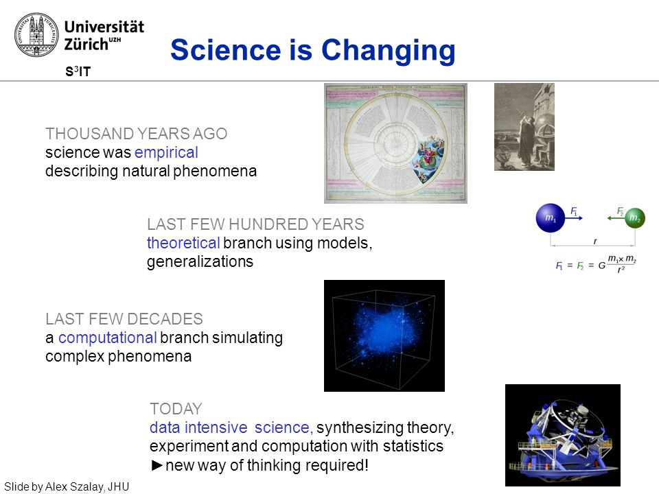 S 3 IT Science is Changing THOUSAND YEARS AGO science was empirical describing natural phenomena LAST FEW HUNDRED YEARS theoretical branch using models, generalizations LAST FEW DECADES a computational branch simulating complex phenomena TODAY data intensive science, synthesizing theory, experiment and computation with statistics ►new way of thinking required.