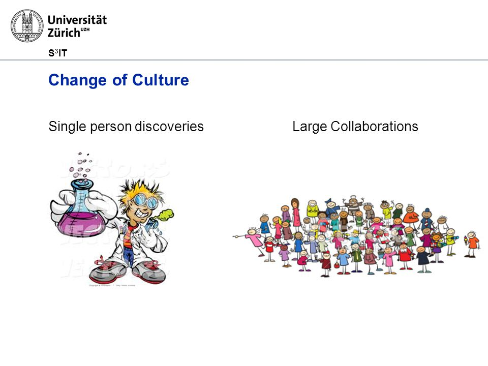 S 3 IT Change of Culture Single person discoveriesLarge Collaborations