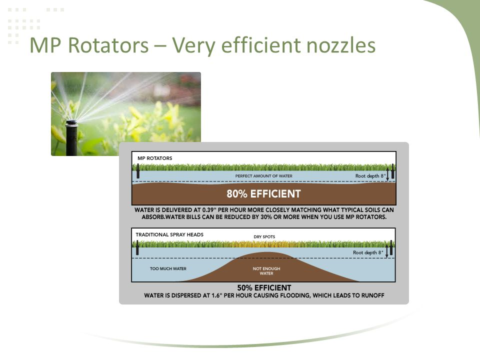 MP Rotators – Very efficient nozzles