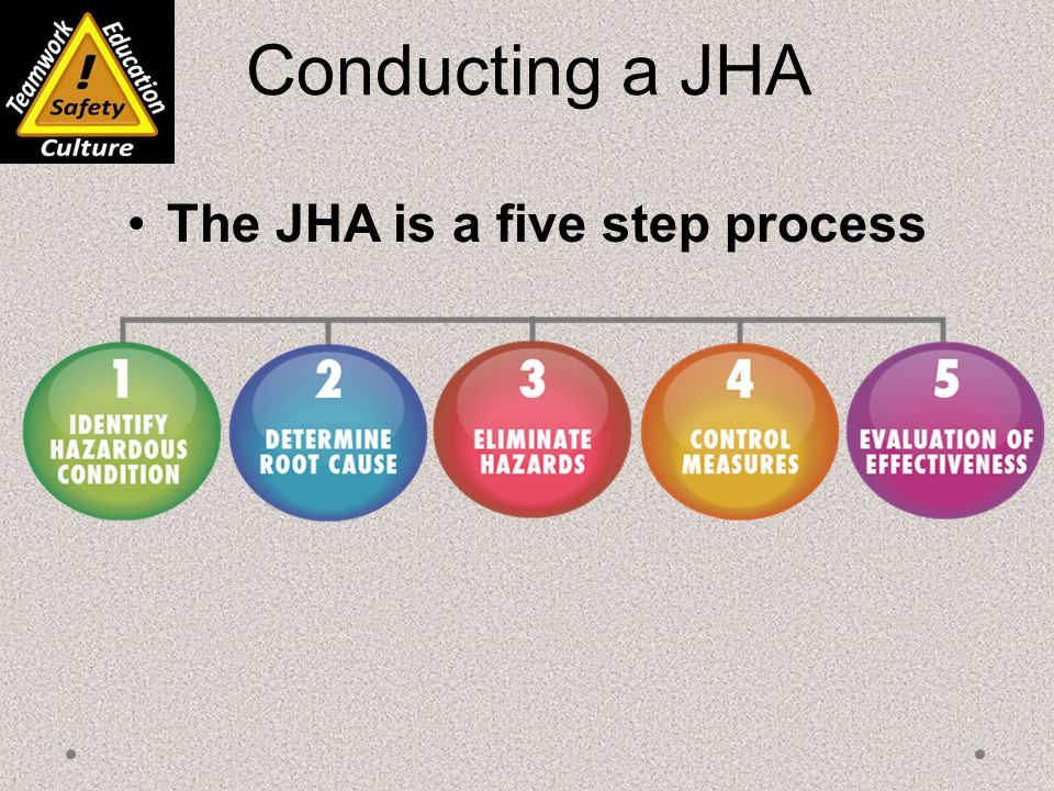 The JHA is a five step process Conducting a JHA