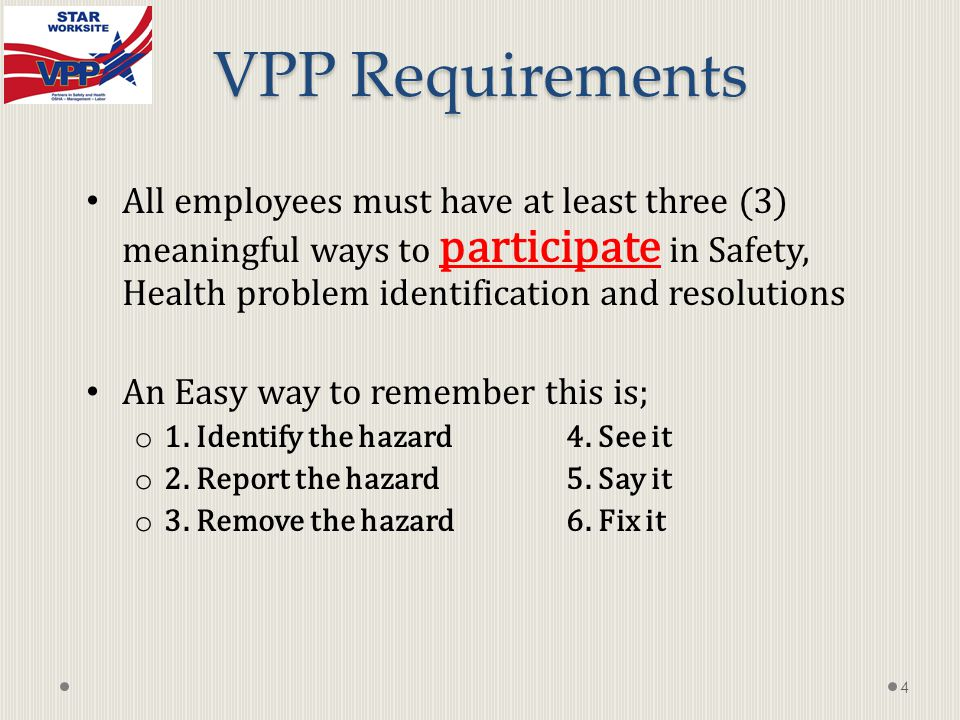 VPP Requirements All employees must have at least three (3) meaningful ways to participate in Safety, Health problem identification and resolutions An Easy way to remember this is; o 1.
