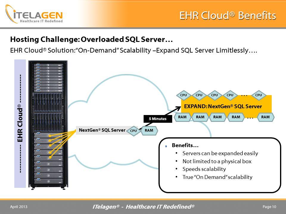 EXPAND: NextGen® SQL Server ITelagen® - Healthcare IT Redefined® April 2013Page 10 EHR Cloud® Benefits Hosting Challenge: Overloaded SQL Server… EHR C
