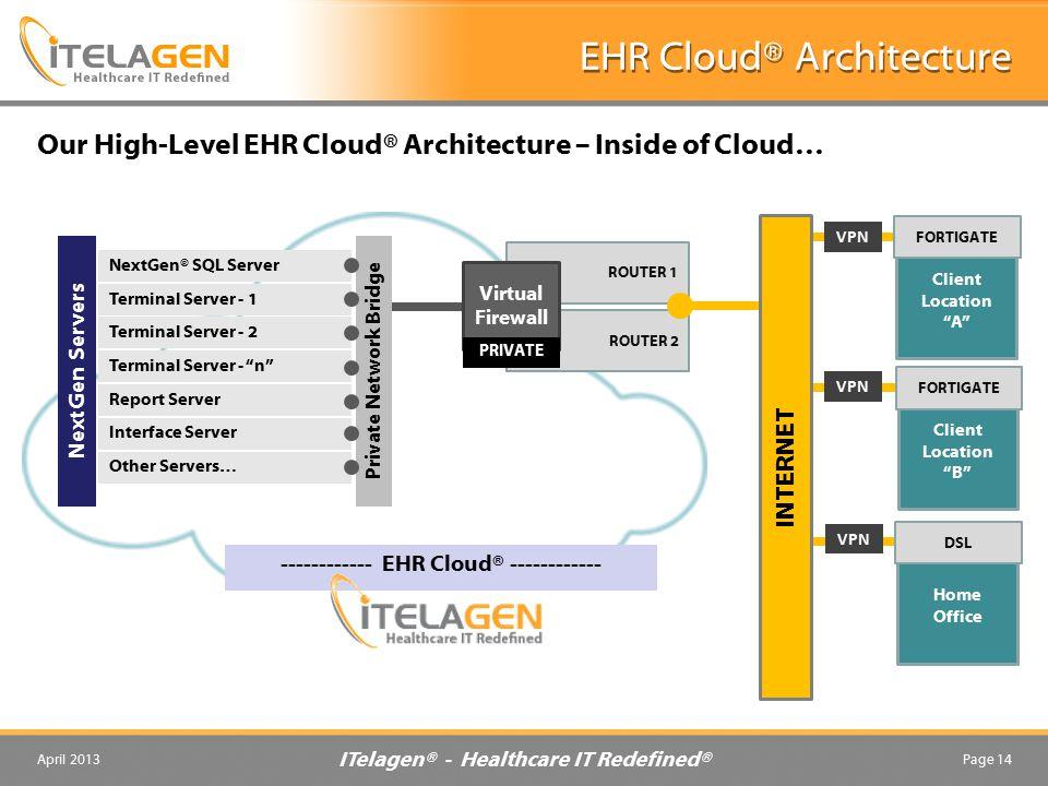 ITelagen® - Healthcare IT Redefined® April 2013Page 14 EHR Cloud® Architecture Our High-Level EHR Cloud® Architecture – Inside of Cloud… ------------