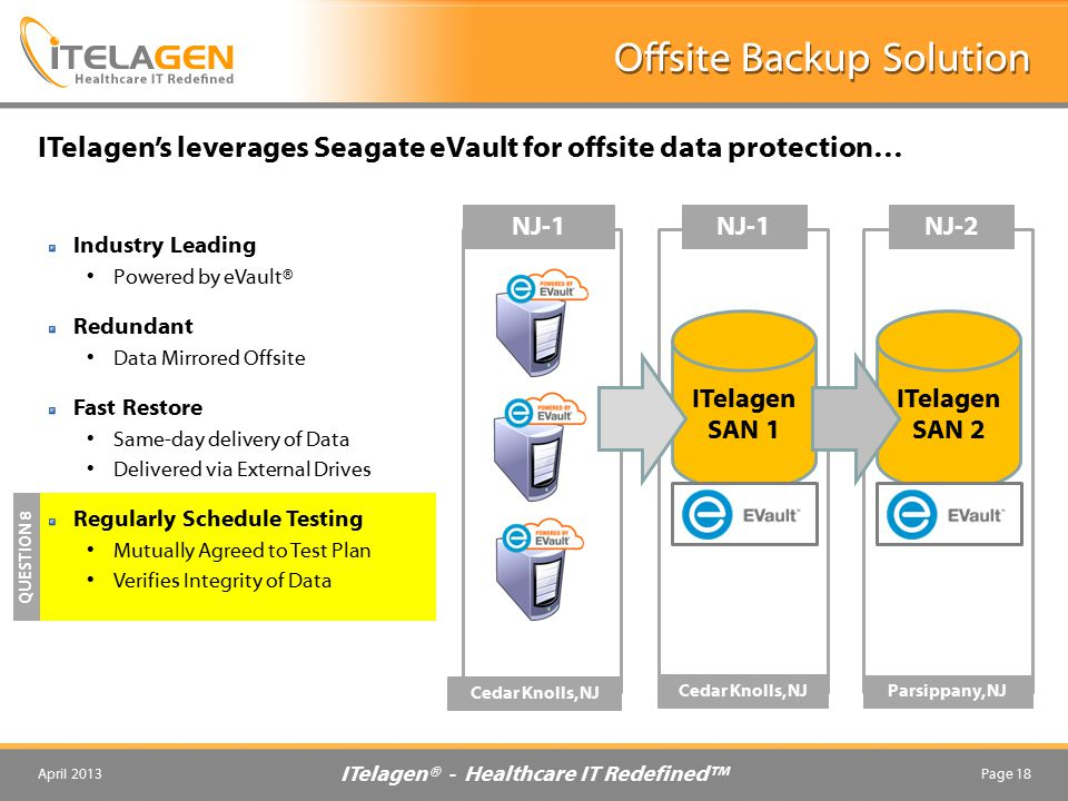 ITelagen® - Healthcare IT Redefined™ April 2013Page 18 Offsite Backup Solution ITelagen's leverages Seagate eVault for offsite data protection… NJ-1 QUESTION 8 ITelagen SAN 2 NJ-2 Parsippany, NJ ITelagen SAN 1 NJ-1 Cedar Knolls, NJ Industry Leading Powered by eVault® Redundant Data Mirrored Offsite Fast Restore Same-day delivery of Data Delivered via External Drives Regularly Schedule Testing Mutually Agreed to Test Plan Verifies Integrity of Data Cedar Knolls, NJ