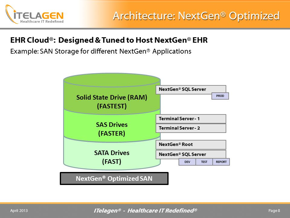ITelagen® - Healthcare IT Redefined® April 2013Page 8 Architecture: NextGen® Optimized EHR Cloud®: Designed & Tuned to Host NextGen® EHR Example: SAN