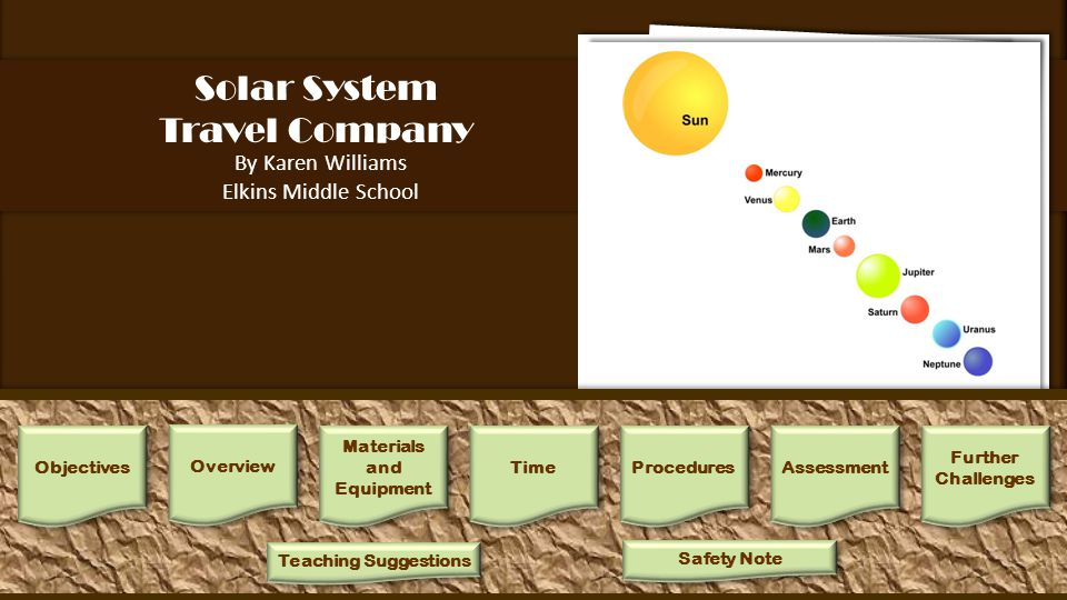 Solar System Travel Company By Karen Williams Elkins Middle School 1.Assign students to groups of 3 or 4.