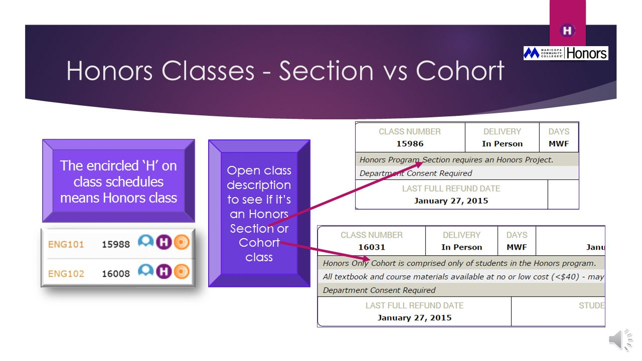 Honors Classes - Section vs Cohort The encircled 'H' on class schedules means Honors class Open class description to see if it's an Honors Section or Cohort class