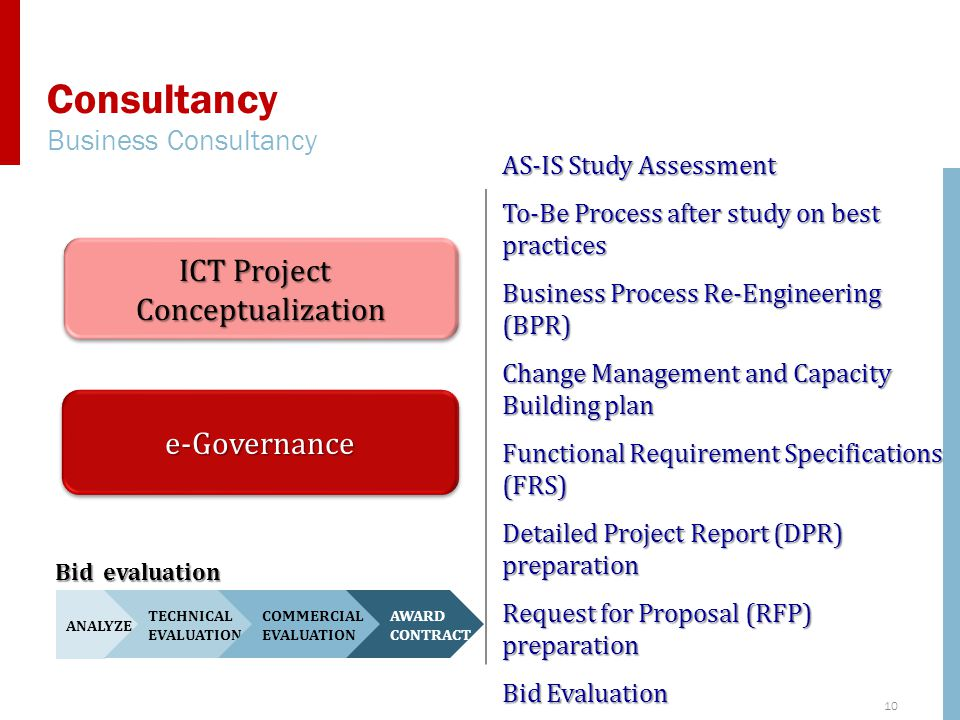 10 ICT Project Conceptualization Conceptualization Consultancy Business Consultancy AS-IS Study Assessment To-Be Process after study on best practices