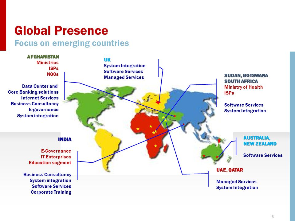 6 Global Presence Focus on emerging countries SUDAN, BOTSWANA SOUTH AFRICA Ministry of Health ISPs Software Services System Integration AFGHANISTAN Mi