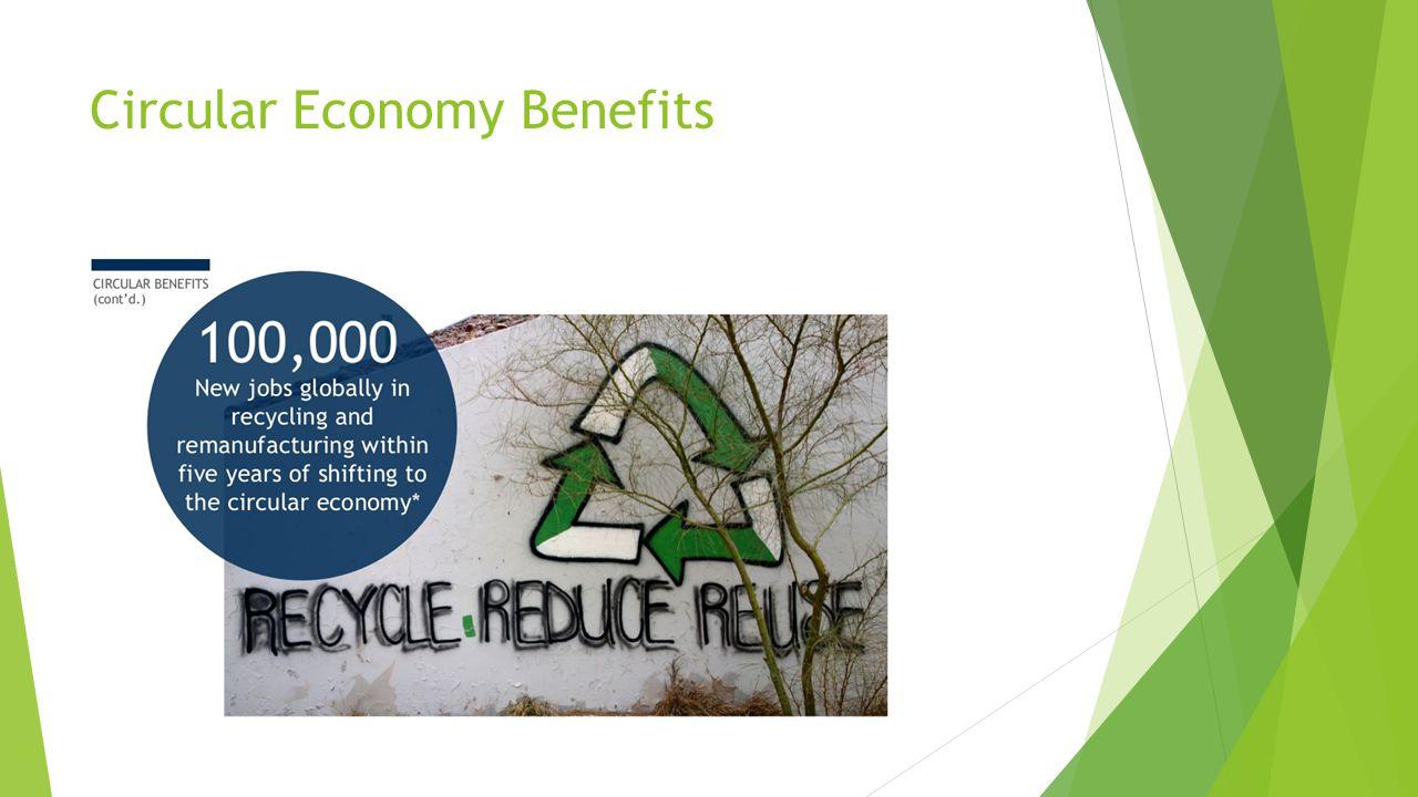 Circular Economy Benefits