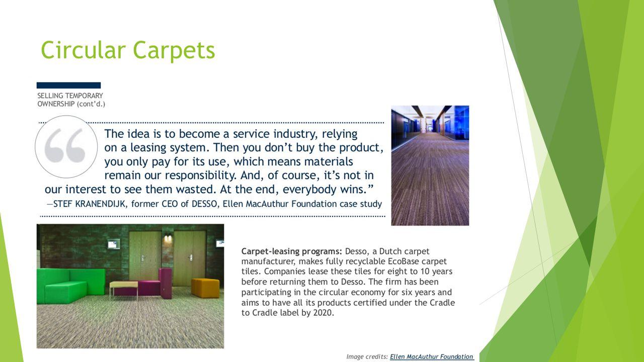Circular Carpets