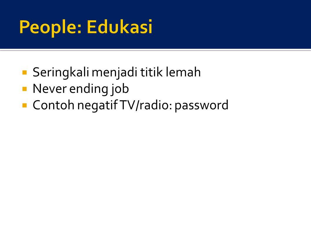  Seringkali menjadi titik lemah  Never ending job  Contoh negatif TV/radio: password