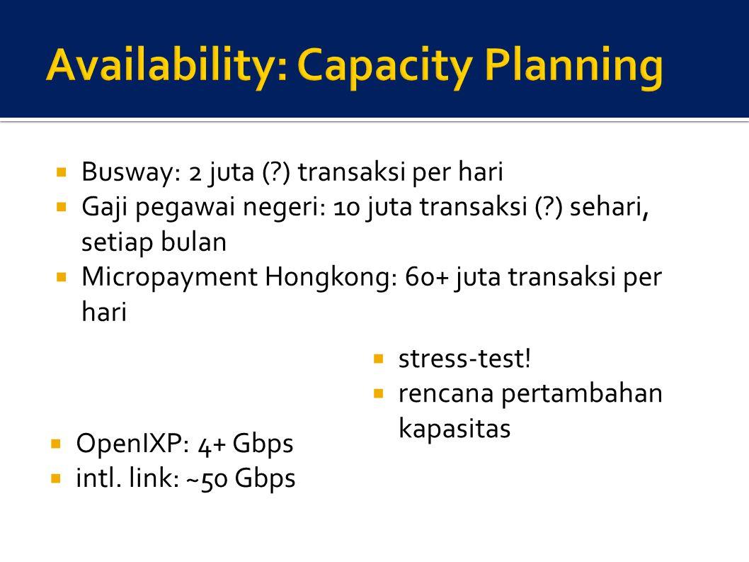  Busway: 2 juta (?) transaksi per hari  Gaji pegawai negeri: 10 juta transaksi (?) sehari, setiap bulan  Micropayment Hongkong: 60+ juta transaksi