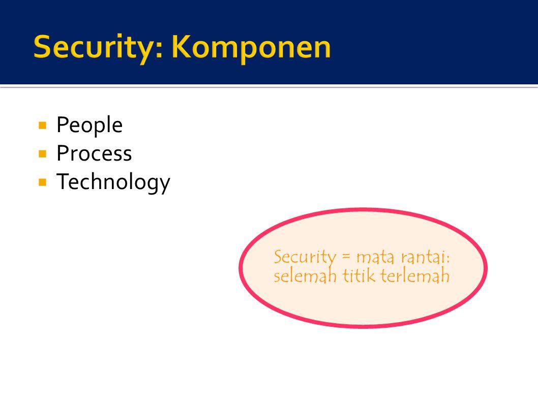  People  Process  Technology Security = mata rantai: selemah titik terlemah