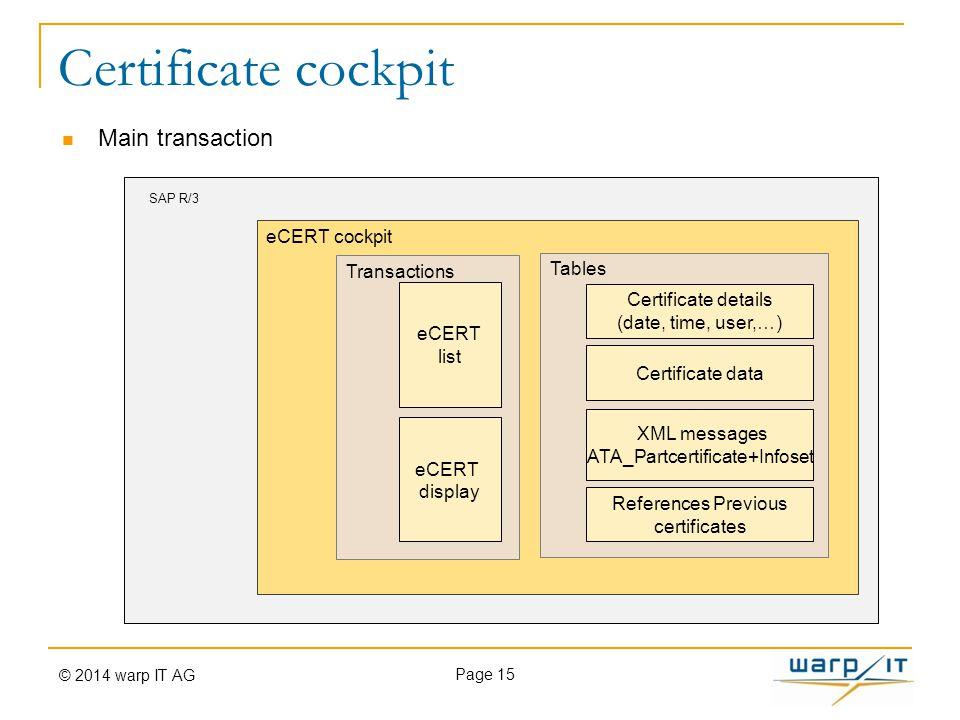 Certificate cockpit Page 15 © 2014 warp IT AG Main transaction SAP R/3 eCERT cockpit Transactions Tables eCERT list eCERT display Certificate data XML
