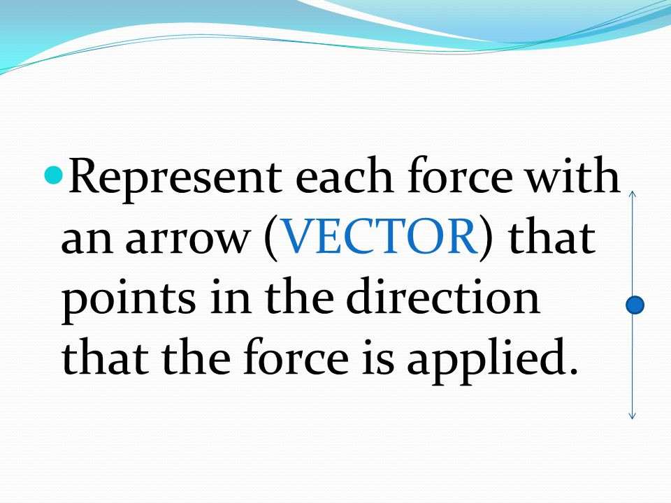 Represent each force with an arrow (VECTOR) that points in the direction that the force is applied.