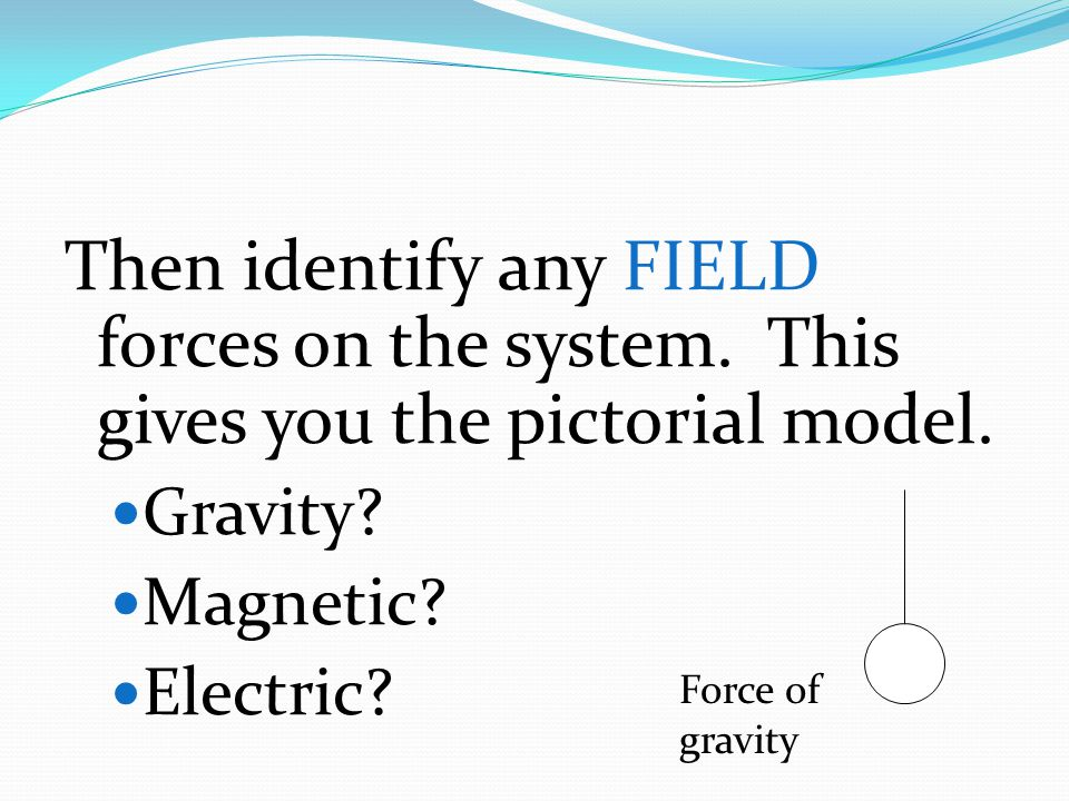 Then identify any FIELD forces on the system. This gives you the pictorial model. Gravity? Magnetic? Electric? Force of gravity