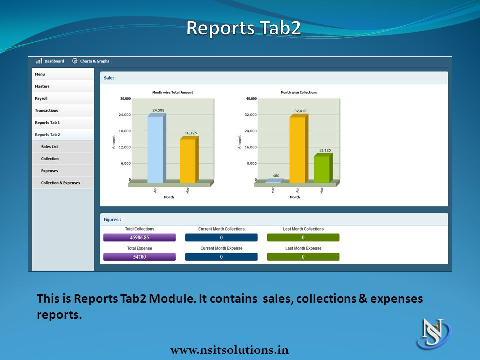 www.nsitsolutions.in This is Reports Tab2 Module.
