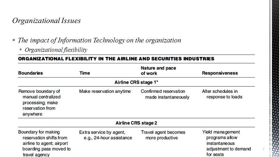  The impact of Information Technology on the organization  Organizational flexibility Khatam Institute of higher Education IT (Information Technolog
