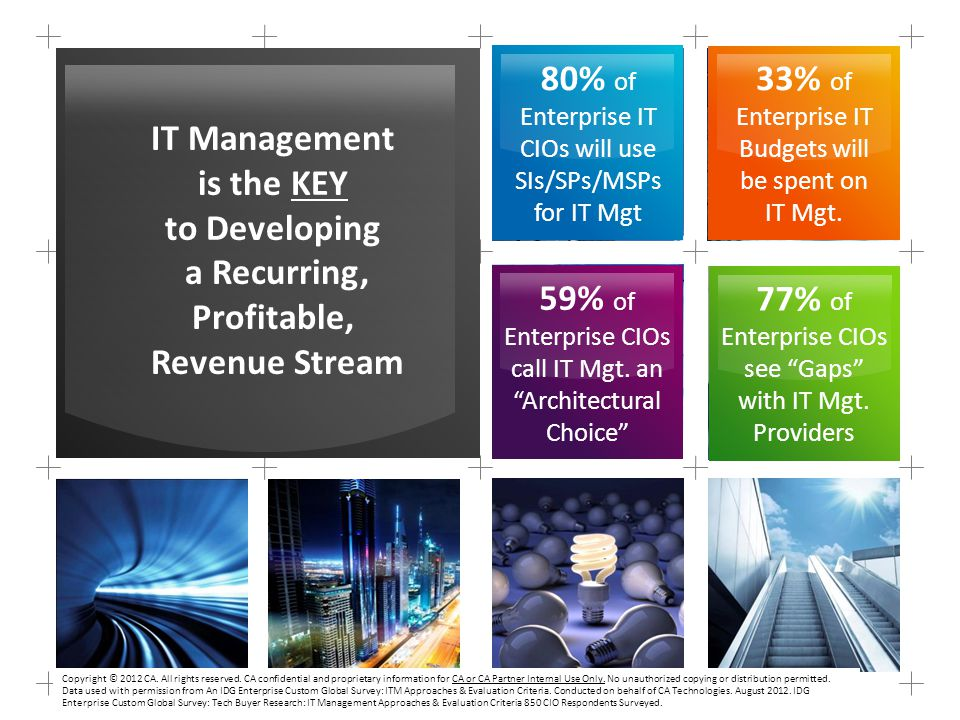 80% of Enterprise IT CIOs will use SIs/SPs/MSPs for IT Mgt 33% of Enterprise IT Budgets will be spent on IT Mgt.