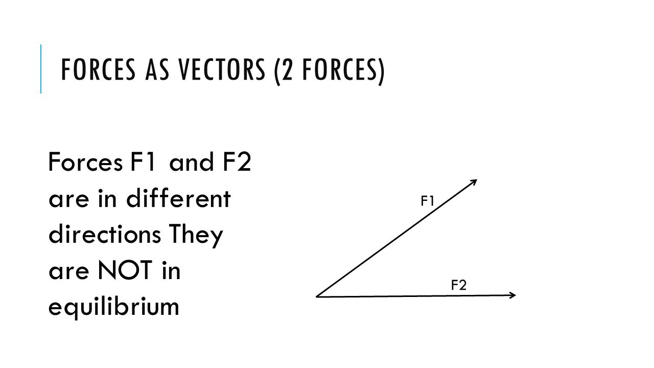 FORCES AS VECTORS (2 FORCES) F1 F2 Forces F1 and F2 are in different directions They are NOT in equilibrium