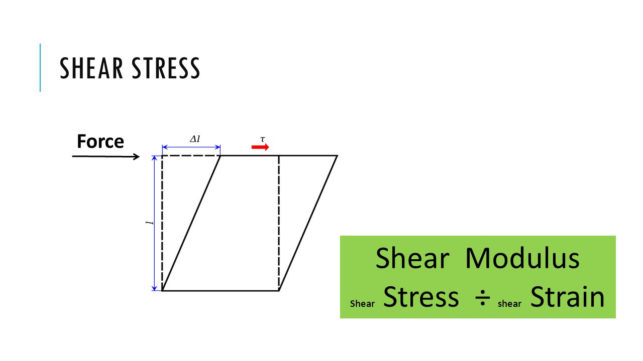 SHEAR STRESS Force Shear Modulus Shear Stress ÷ shear Strain