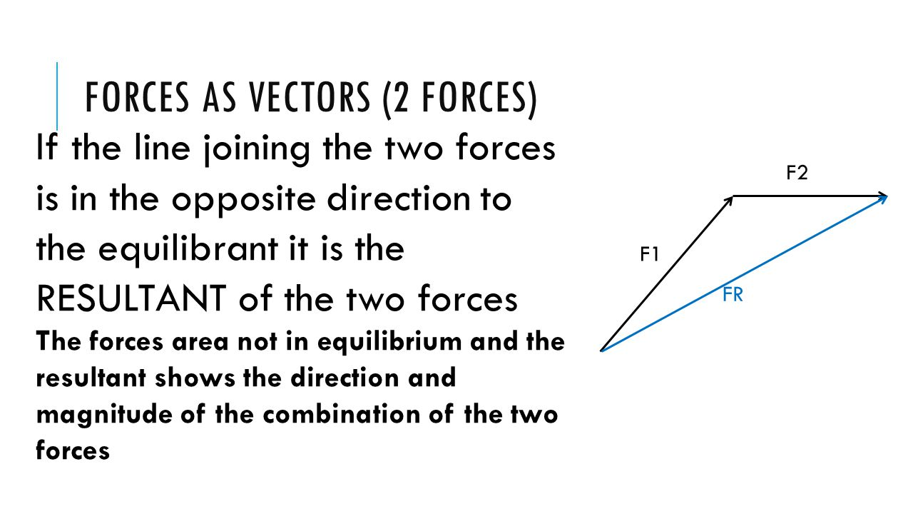 FORCES AS VECTORS (2 FORCES) F1 F2 FR If the line joining the two forces is in the opposite direction to the equilibrant it is the RESULTANT of the tw