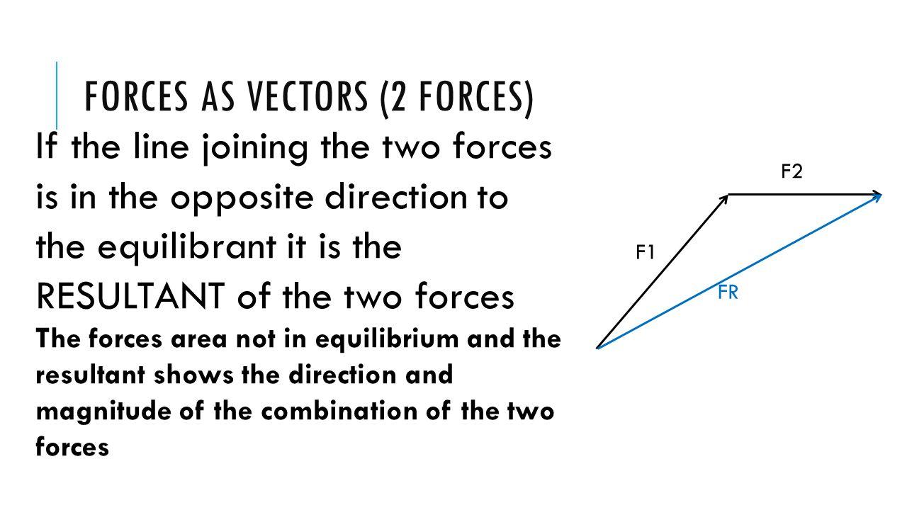 RESULTANT OF TWO FORCES F3 62.25N 41.47N θ Tan θ = opposite/adjacent Tan θ = 62.25/41.47 Tan θ = 1.5 θ = 56.33 o Direction of F3 = 180 + 56.33 = 236.33 o