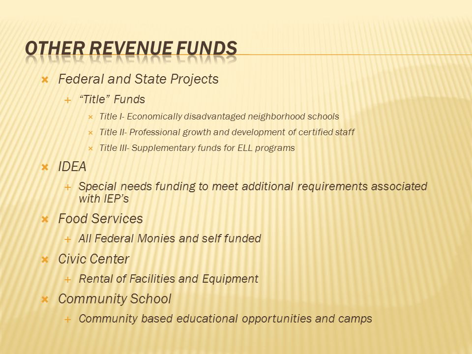 " Federal and State Projects  ""Title"" Funds  Title I- Economically disadvantaged neighborhood schools  Title II- Professional growth and developmen"