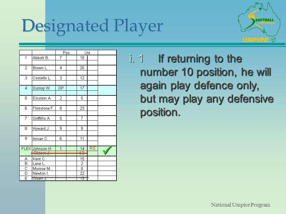 National Umpire Program Designated Player i.