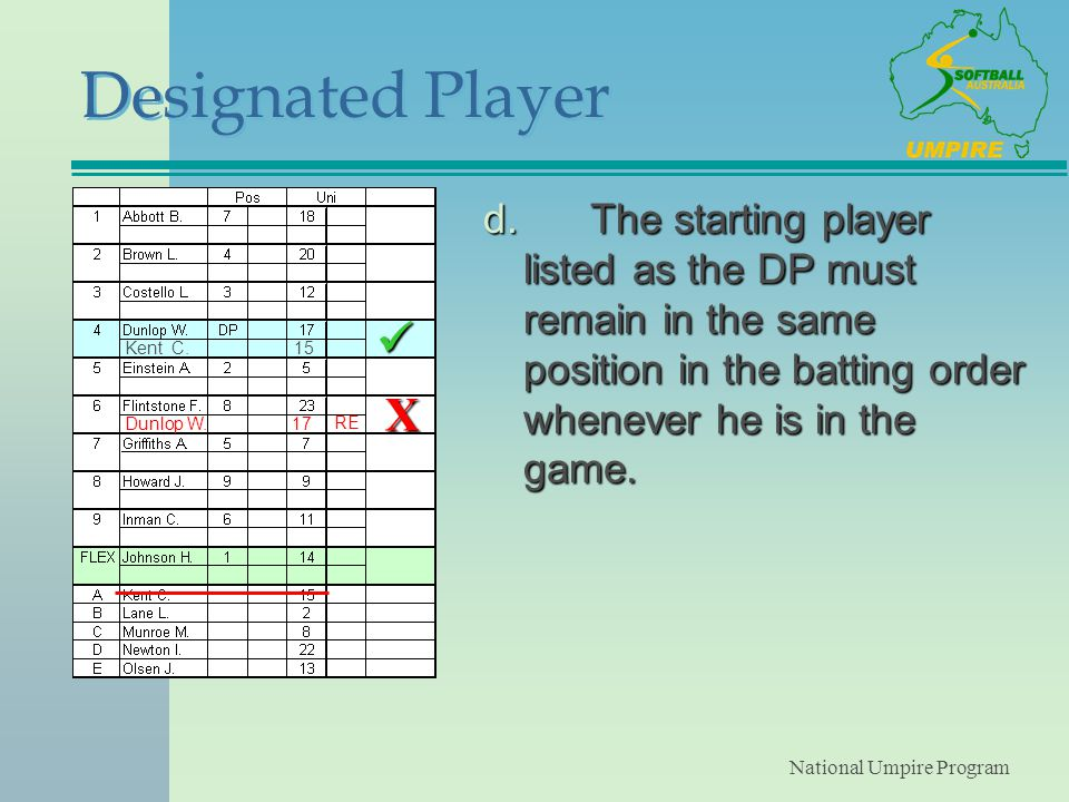 National Umpire Program Designated Player d.