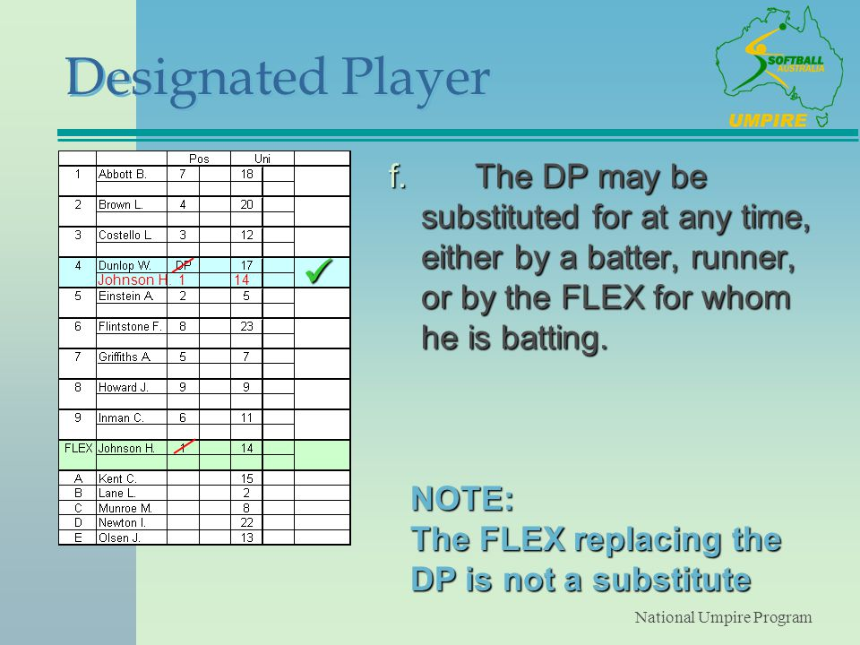 National Umpire Program Designated Player f.The DP may be substituted for at any time, either by a batter, runner, or by the FLEX for whom he is batting.