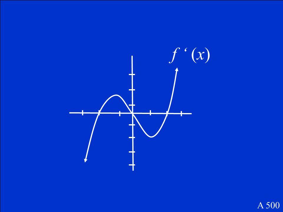 Sketch f '(x) given f (x). A 500 f (x)