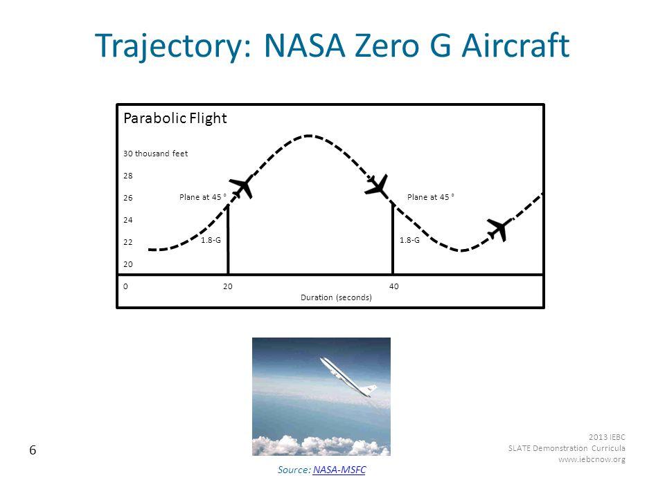 Trajectory: NASA Zero G Aircraft Parabolic Flight 30 thousand feet 28 26 Zero-G 24 22 20 0 20 40 Duration (seconds) 1.8-G Source: NASA-MSFCNASA-MSFC Plane at 45 ° 6 2013 IEBC SLATE Demonstration Curricula www.iebcnow.org
