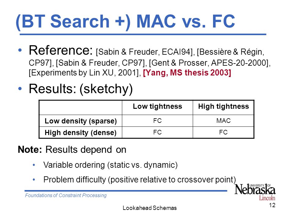 Foundations of Constraint Processing Lookahead Schemas 12 (BT Search +) MAC vs. FC Reference: [Sabin & Freuder, ECAI94], [Bessière & Régin, CP97], [Sa