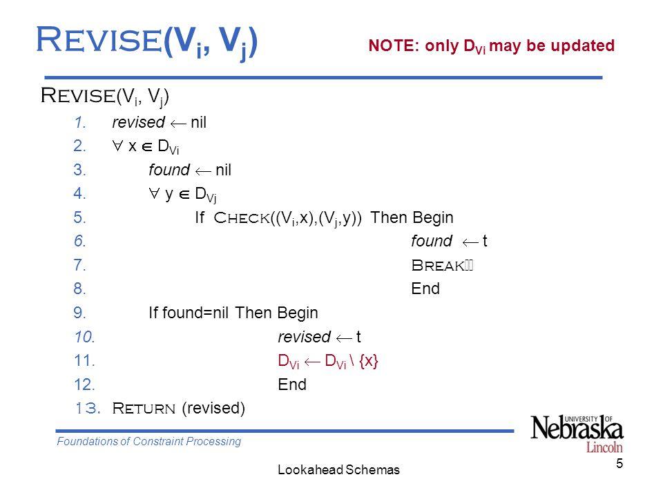 Foundations of Constraint Processing Lookahead Schemas 6 Revise (V i, V j ) 1.revised  nil 2.