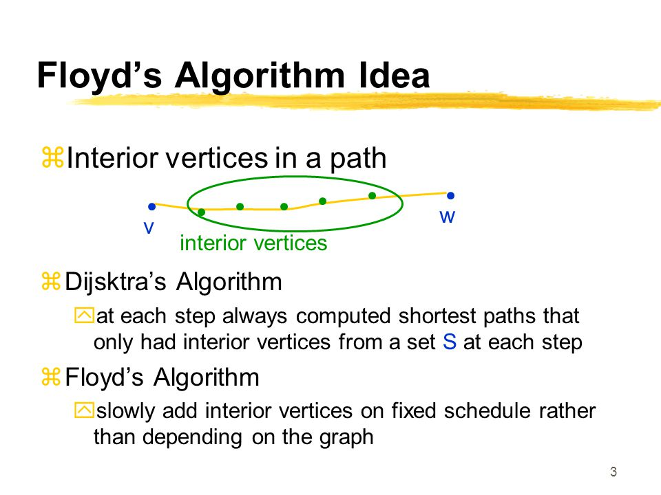 3 Floyd's Algorithm Idea  Interior vertices in a path  Dijsktra's Algorithm  at each step always computed shortest paths that only had interior vertices from a set S at each step  Floyd's Algorithm  slowly add interior vertices on fixed schedule rather than depending on the graph v w interior vertices