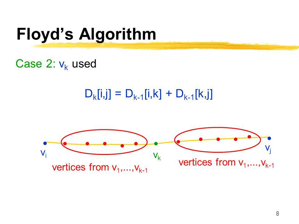 8 Floyd's Algorithm vjvj vkvk vertices from v 1,...,v k-1 Case 2: v k used vivi vertices from v 1,...,v k-1 D k [i,j] = D k-1 [i,k] + D k-1 [k,j]