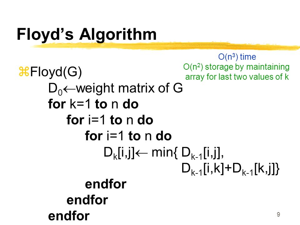9 Floyd's Algorithm  Floyd(G) D 0  weight matrix of G for k=1 to n do for i=1 to n do for i=1 to n do D k [i,j]  min{ D k-1 [i,j], D k-1 [i,k]+D k-1 [k,j]} endfor endfor endfor O(n 3 ) time O(n 2 ) storage by maintaining array for last two values of k