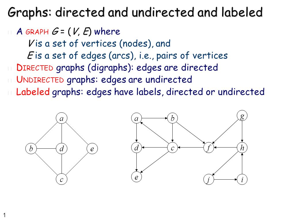 1 Graphs: directed and undirected and labeled n A GRAPH G = (V, E) where V is a set of vertices (nodes), and E is a set of edges (arcs), i.e., pairs o