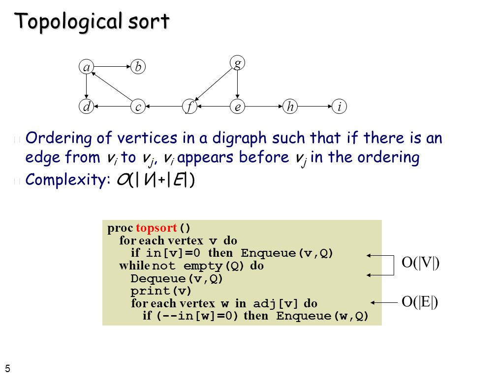 5 Topological sort n Ordering of vertices in a digraph such that if there is an edge from v i to v j, v i appears before v j in the ordering n Complexity: O(|V|+|E|) a d b cf h e g i proc topsort () for each vertex v do if in[v]=0 then Enqueue(v,Q) while not empty(Q) do Dequeue(v,Q) print(v) for each vertex w in adj[v] do if (--in[w]=0) then Enqueue(w,Q) O(|V|) O(|E|)