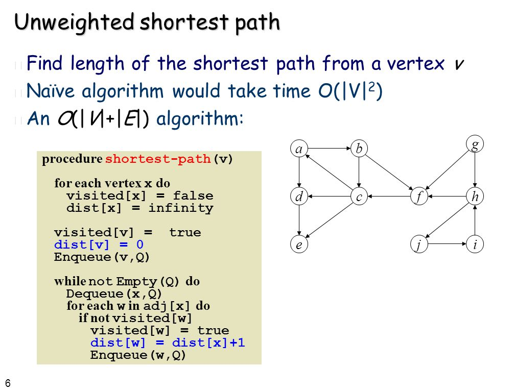 6 Unweighted shortest path n Find length of the shortest path from a vertex v n Naïve algorithm would take time O(|V| 2 ) n An O(|V|+|E|) algorithm: a d e b cf j h g i procedure shortest-path(v) for each vertex x do visited[x] = false dist[x] = infinity visited[v] = true dist[v] = 0 Enqueue(v,Q) while not Empty(Q) do Dequeue(x,Q) for each w in adj[x] do if not visited[w] visited[w] = true dist[w] = dist[x]+1 Enqueue(w,Q)