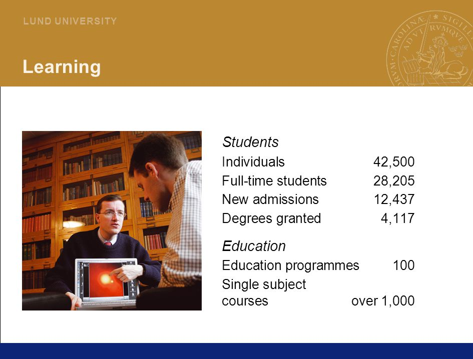 10 L U N D U N I V E R S I T Y Learning Students Individuals42,500 Full-time students28,205 New admissions12,437 Degrees granted4,117 Education Educat