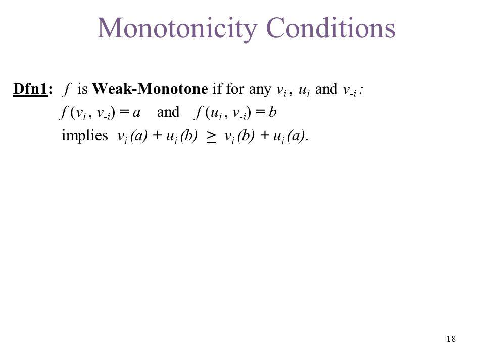 Dfn1: f is Weak-Monotone if for any v i, u i and v -i : f (v i, v -i ) = a and f (u i, v -i ) = b implies v i (a) + u i (b) > v i (b) + u i (a). Dfn2: