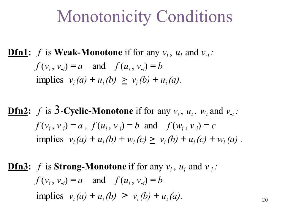 Dfn1: f is Weak-Monotone if for any v i, u i and v -i : f (v i, v -i ) = a and f (u i, v -i ) = b implies v i (a) + u i (b) > v i (b) + u i (a).