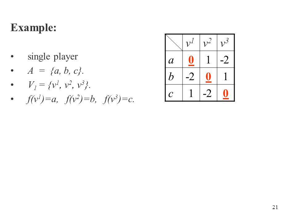 Example: single player A = {a, b, c}. V 1 = {v 1, v 2, v 3 }. f(v 1 )=a, f(v 2 )=b, f(v 3 )=c. v1v1 v2v2 v3v3 a 0 1-2 b 0 1 c 1 0 21