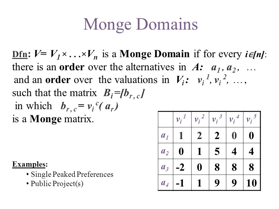 Dfn : V= V 1 ×...× V n is a Monge Domain if for every i ∈ [n]: there is an order over the alternatives in A: a 1, a 2,...
