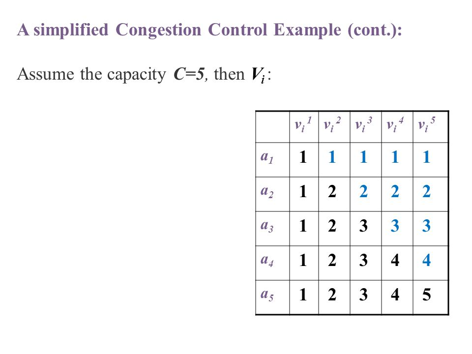 A simplified Congestion Control Example (cont.): Assume the capacity C=5, then V i : v i 1 v i 2 v i 3 v i 4 v i 5 a1a1 1 1 1 1 1 a2a2 1 2 2 2 2 a3a3 1 2 3 3 3 a4a4 1 2 3 4 4 a5a5 1 2 3 4 5